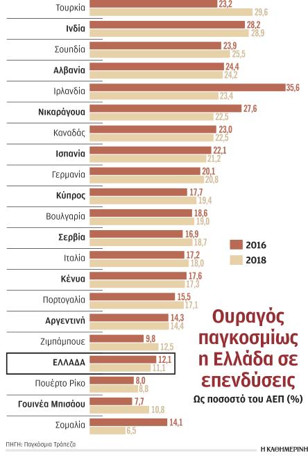 Οι Ενοπλες Δυνάμεις, η εσωτερική ασφάλεια και ο ΣΥΡΙΖΑ