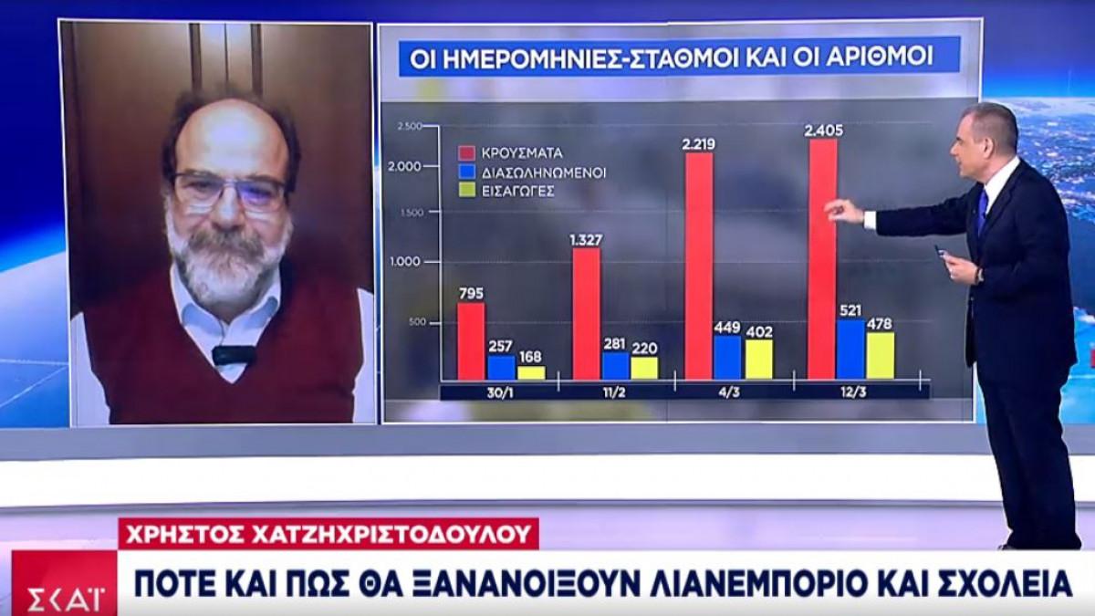 Α. Πελώνη: Ο ΣΥΡΙΖΑ υπονομεύει την έξοδο από την πρωτοφανή υγειονομική κρίση