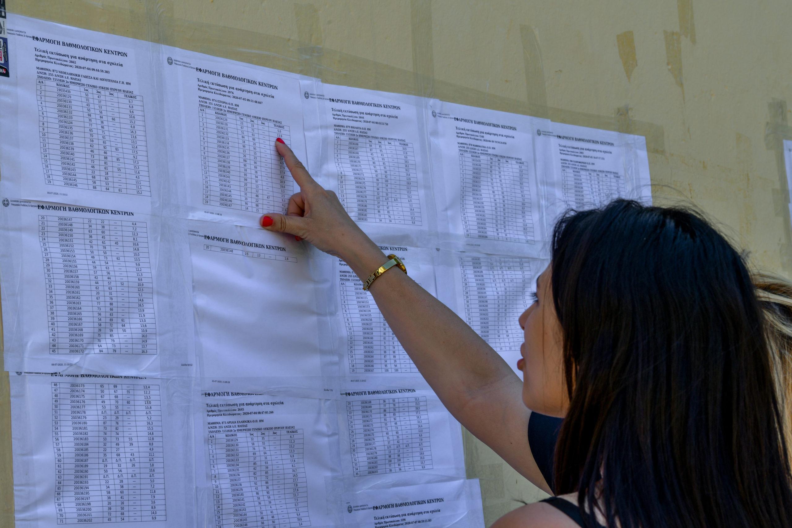 Πανελλήνιες 2021: Το πρόγραμμα των εξετάσεων